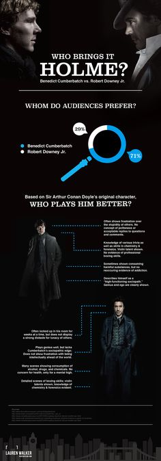 Infographic: Benedict Cumberbatch vs. Robert Downey Jr. as Sherlock Holmes
