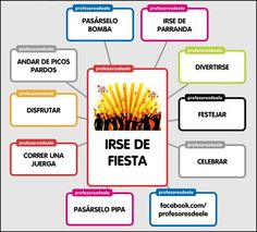 Expresiones españolas para irnos de fiesta. Spanish Phrases, Ap Spanish, Spanish Words, Spanish Class, Teaching Spanish, Spanish Language, Spanish Expressions, Learn Spanish Free, Spanish Conversation
