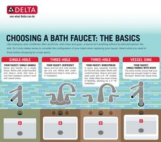 Giving your #bathroom #faucet an upgrade? We can help. Here's what you need to know before shopping for a new spout! #reno #renovation #bathreno