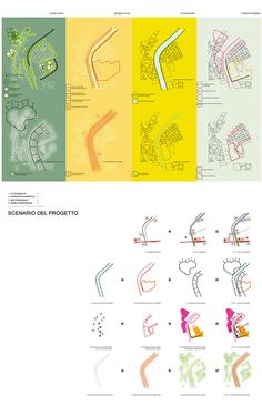 CITY MAPPING project #1 on Behance. Infographics developed for landscape-urbanism