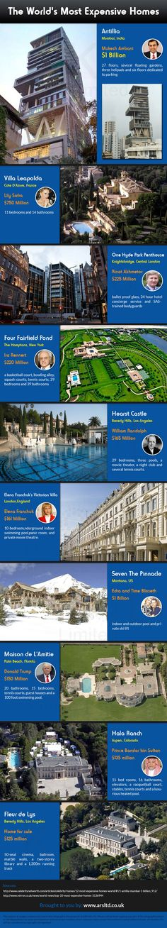 The World's Most Expensive Homes #infographic #RealEstate