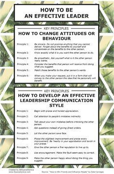 How to be an effective leader tips
