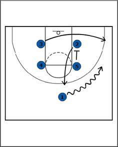 Breakthrough Basketball:Carolina Box Set Post Play