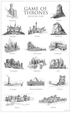50 Ideas De Dracarys Juego De Tronos Juego De Tronos Wallpapers Cancion De Hielo Y Fuego
