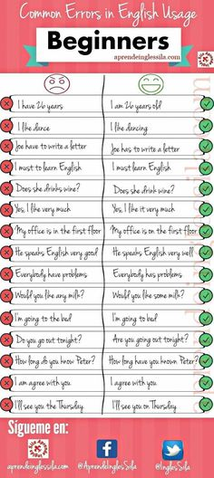Common Errors in English Usage! Anonymous Topics: 19 Replies: 0 December 2016 at am Common Errors in English Usage! Learn English Grammar, English Writing Skills, English Language Learning, Learn English Words, Teaching English, Learn Spanish, Essay Writing, Ielts Writing, Dissertation Writing