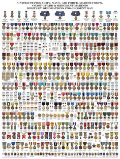 Military Decoration Chart Usmc Medal Precedence Chart Marine Corps Ribbon Precedence Chart Army National Guard Retirement Pay Chart U S Navy Height Weight Chart Marine Corps Medals, Us Military Medals, Military Ribbons, Military Awards, Military Weapons, Navy Medals, Army Ranks, Military Ranks, Special Forces