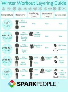 Winterkleidung fürs Joggen