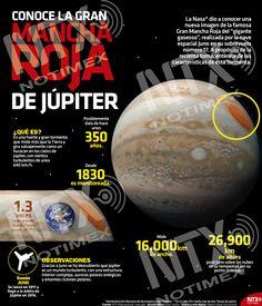 ¿#SabíasQué la mancha roja de #Júpiter es una fuerte tormenta que mide más que la Tierra?  En la #InfografíaNTX conoce más sobre este fenómeno. Astrophysics, Spanish Language, Learning Spanish, Cosmos, Human Body, Infinite, Strong, Earth, Science