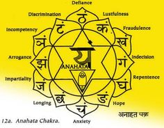 Anahata line.jpg (430×336)