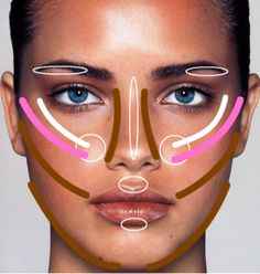 beauty tips, contouring, contouring like a celebrity, how to contour, how to prep your makeup, celebrity makeup