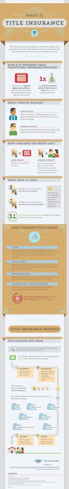 Title Insurance Information for Kentucky Mortgage Loans home mortgages. What is Title Insurance? Owners title insurance and Lender title insurance differences?