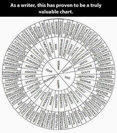 Correo :: Entrada: 10 Charts Pins to check out