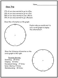 Teach Your Kids about Charts and Graphs With These Math Worksheets: Worksheet # 5: Class Trip Pie Graph