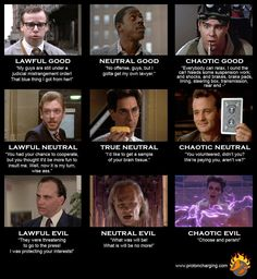 Ghostbusters Alignment Chart