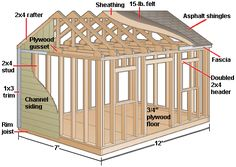 Storage Building Plans Storage building plans Which is intended to hold 15 free shed building plans If you are looking for a shed plans make sure you check this link Diy Storage Shed Plans, Storage Building Plans, Wood Shed Plans, Free Shed Plans, Storage Sheds, Backyard Storage, Building Ideas, Building Design, Building A Shed Roof