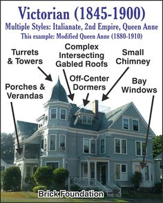 New England Architecture – Victorian style.