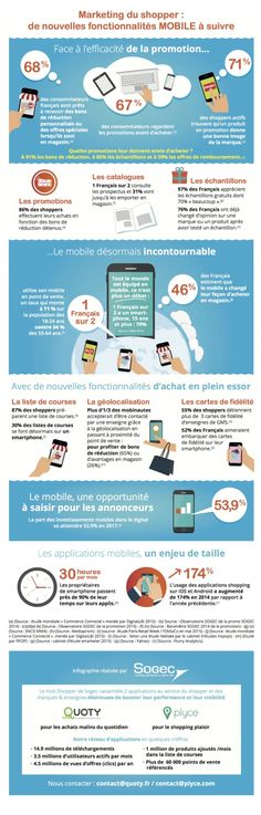Marketing promotionnel et relationnel : le mobile s'impose - Mobile marketing