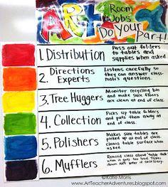 Adventures of an Art Teacher: Art Room Jobs elementary art classroom management rules procedures