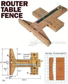 Precision Router Table Fence Plans - Router Tips, Jigs and Fixtures | WoodArchivist.com