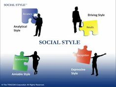 Social Style Model | The Four Social Styles | TRACOM