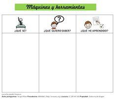 Plantilla para autoevaluación dirigida a Educación Primaria - Ciencias Naturales - Bar Chart, Map, Ideas Para, Teachers, Teaching Aids, Template, Location Map, Bar Graphs, Maps