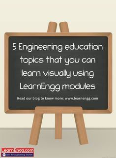 5 Engineering education topics that you can learn visually using LearnEngg modules. Read our blog to know more: [Click on the image] #learnengg #video #visuallearning #3dm