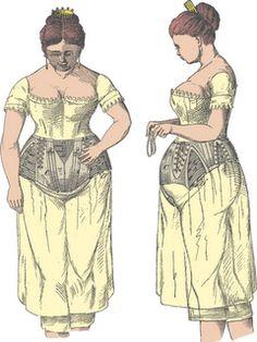 Un modèle américain de corset de 1876, vu devant et sur le côté.