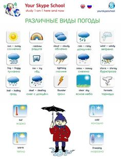 types of #weather in #english and in #russian, #learn #погода