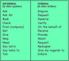 Informal and Formal English: What's the Difference? Informelles und formelles Englisch: Was ist der Unterschied? English Talk, Learn English For Free, Better English, Learn English Grammar, Learn English Words, English Fun, English Language Learning, English Writing, English Study