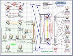 Image detail for -Data Center Network Design | Data Center Fundamentals