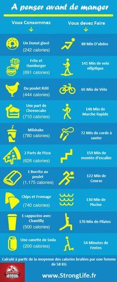 A penser avant de manger. #stronglife #nutrition #fitness #sport #musculation