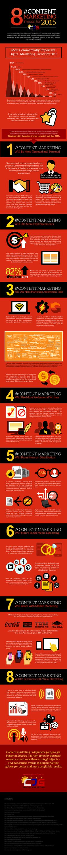 8 Content Marketing Trends for 2015 (Infographic) - An Infographic from CJG Digital Marketing