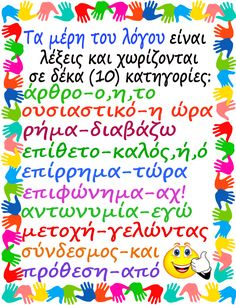 Τα μέρη του λόγου Greek Language, Speech And Language, School Hacks, School Projects, Primary School, Elementary Schools, Learn Greek, Greek Alphabet, Autism Activities