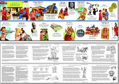 Ancient Greece Fold-Out Timeline