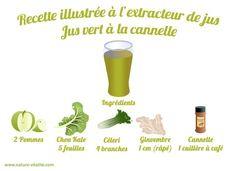 Green juice with cinnamon. Ingredients: 2 apples, 5 kale leaves, 4 celery stalks, 1 cm grated ginger or thin slices and 1 teaspoon cinnamon. Healthy Juices, Healthy Drinks, Raw Food Recipes, Veggie Recipes, Fruit Vert, Chou Kale, Jus Detox, Juice Diet, Fruit Juice