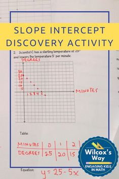 Students will use tables, graphs and equations to understand linear relationships in this slope intercept discovery activity. Standards For Mathematical Practice, 8th Grade Math, Cooperative Learning, Math Practices, Student Work, Math Activities, Middle School, Discovery