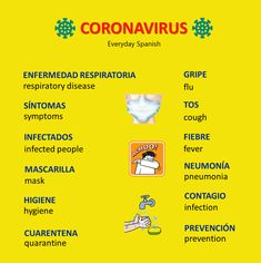 Learn basic Spanish vocabulary about coronavirus. Get more free Spanish lessons by visiting @everydayspanishfree on YouTube (click on the image).