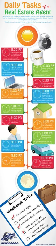 Daily Tasks of a Real Estate Agent Infographic Real Estate Career, Real Estate Humor, Real Estate Business, Real Estate News, Selling Real Estate, Real Estate Broker, Real Estate Sales, Real Estate Investing, Real Estate Marketing