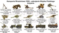 Polish Army Artillery and associated equipment, WWII, pin by Paolo Marzioli Poland Ww2, Invasion Of Poland, Ww2 Pictures, Panzer, Military History, Afrika Korps, Military Aircraft, Armed Forces, Wwii