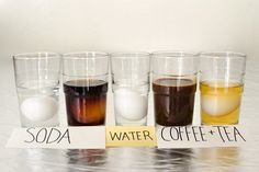Teeth and soda make an excellent combination for science projects. Students can learn practical and helpful information through science experiments using teeth (or eggs as tooth substitutes) and soda pop. From staining to erosion of enamel to a comparison of ingredients in various carbonated drinks, students can choose from a wide variety of...