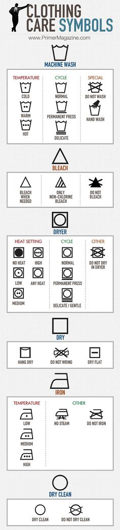 Clothing care symbols.... if you have time ha