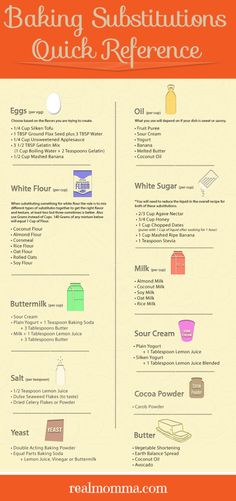 RealMomma.com/***Simple Baking Substitutions