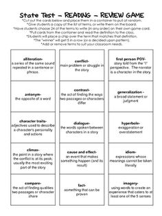 This bingo-like review game is fun to play to review for state testing.  My list of terminology is based off of the PA assessment glossary and ...
