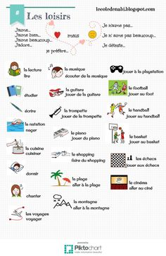 How To Learn French In 10 Days French Learning Videos Language French Verbs, French Grammar, French Phrases, French Language Lessons, French Language Learning, French Lessons, Spanish Lessons, Spanish Language, Learning Spanish