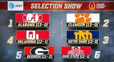2018 Crimson Tide Football, Alabama Football, Alabama Crimson Tide, College Football Playoff, Thing 1, University Of Alabama, Roll Tide, Ohio, Sports