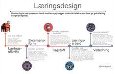 læringsdesign