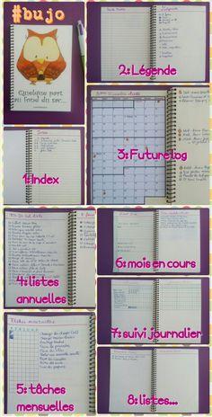 Bullet journal (ou BuJo) : les 1eres etapes pour commencer ;)