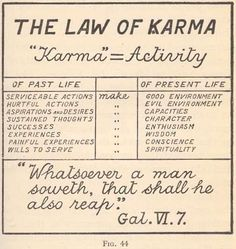 The First Principles of Theosophy Spiritual Enlightenment, Spiritual Awakening, Spiritual Healer, Wisdom Quotes, Life Quotes, Law Of Karma, First Principle, Spirit Science, Knowledge And Wisdom