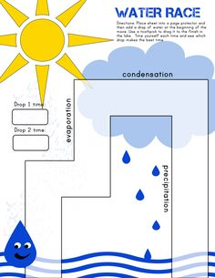 This littleactivitywas really fun and a great low key way tointroduceor review the water cycle. Just click on the on the image above to download the pdf. In order to play you will need a sheet ...