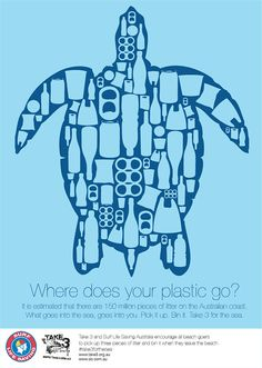 The Plastic Problem Moving Towards Solutions * Conscious LIfe Space - 'Where Does Your Plastic Go?' Poster We should not recycle more but buy less plastic. Plastic c - Ocean Pollution, Plastic Pollution, Environmental Posters, Environmental Protection Poster, Environmental Pollution, Art Environnemental, Plastic Problems, Plakat Design, Save Our Oceans